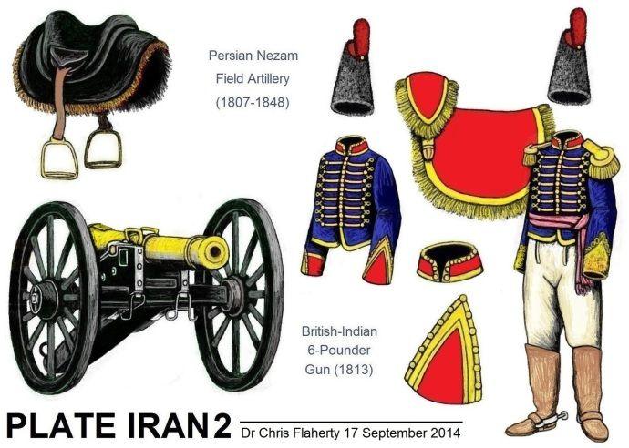 Ottoman Turkish Uniforms WW1 History First World War Militaria Turkey Wargaming Military Insignia Uniform Crimea Crimean - PERSIAN (IRAN) QAJAR DYNASTY ARMY & NAVY