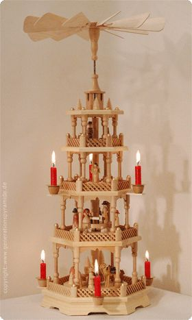 "Most families in Germany own a ""Christmas pyramid"" from the Erzgebirge. You light the candles, and the interior part with the figures begins to move. Then the whole family sings Christmas songs. Nice preparation for Christmas all through Advent!"