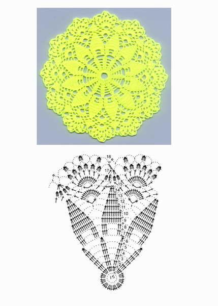 Cute crochet doilies or center table/ table clothes