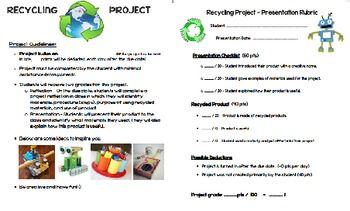 Natural Resources Project Rubric