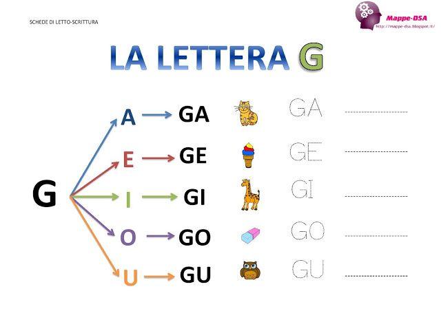 La lettera G e le sue sillabe