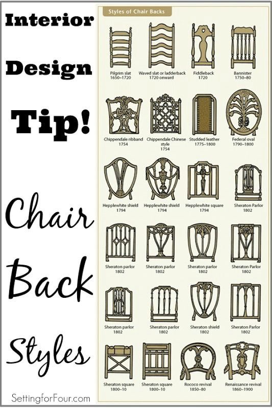 Chair Back styles-Learn how to identify a Chair's Age by the style of it's back, so you'll know how much to pay when thrifting and antiquing! | www.settingforfour.com
