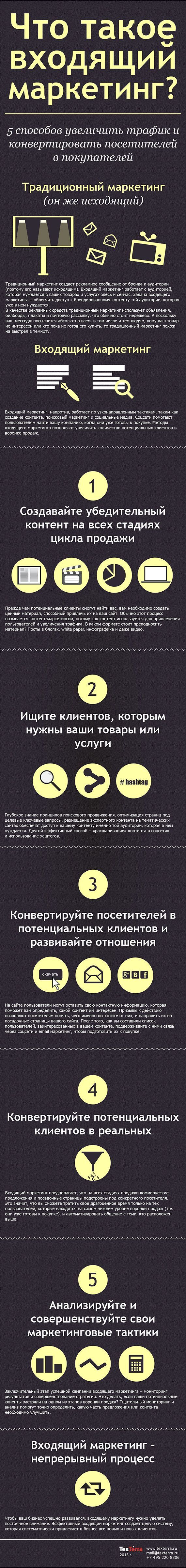 14-primerov-infografiki-po-kontent-marketingu_4