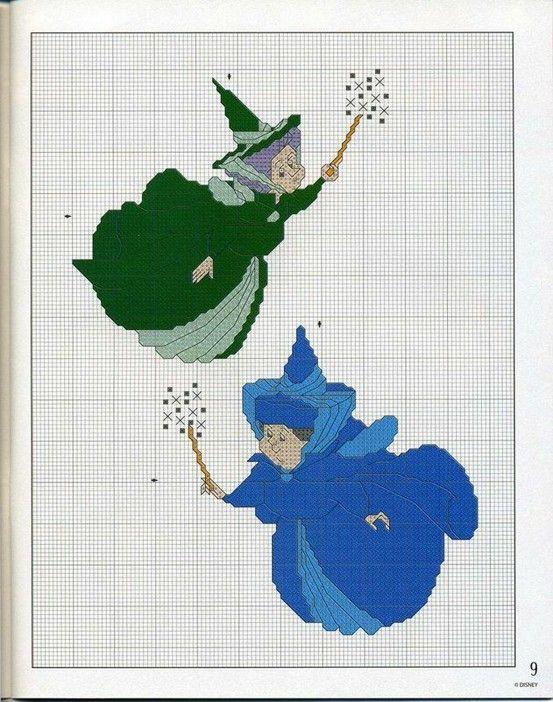 Barney Dinosaur Knitting Pattern : 17 bedste billeder om Crafty Ideas - Cross Stitch - Cartoon Characters pa Pin...