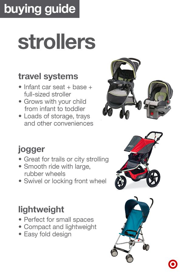 Welcome to the world of Baby. Overwhelmed? This buying guide will help simplify your choices by providing you stroller basics. It helps define the different types of strollers available—travel systems, joggers and lightweight. Check out the benefits of each stroller and think about your lifestyle, and use that info to help base your decision. Then, check out all we have to offer within each category. Enjoy!
