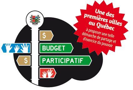 Ville de Saint-Basile-le-Grand - Budget participatif