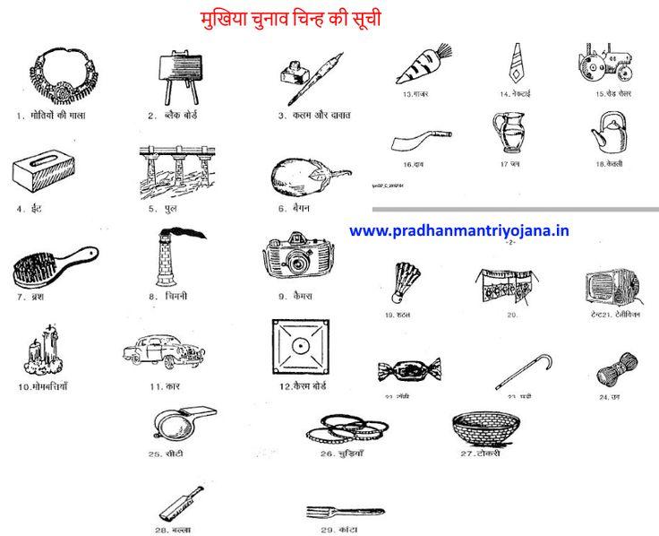 Bihar Mukhiya Chunav Chinh List Pinku Sahani Pinterest