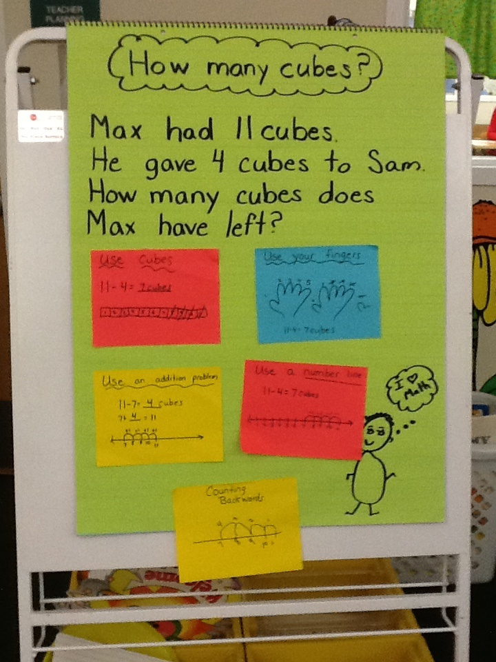 The Kindergarten students are learning multiple strategies for solving subtraction story problems.