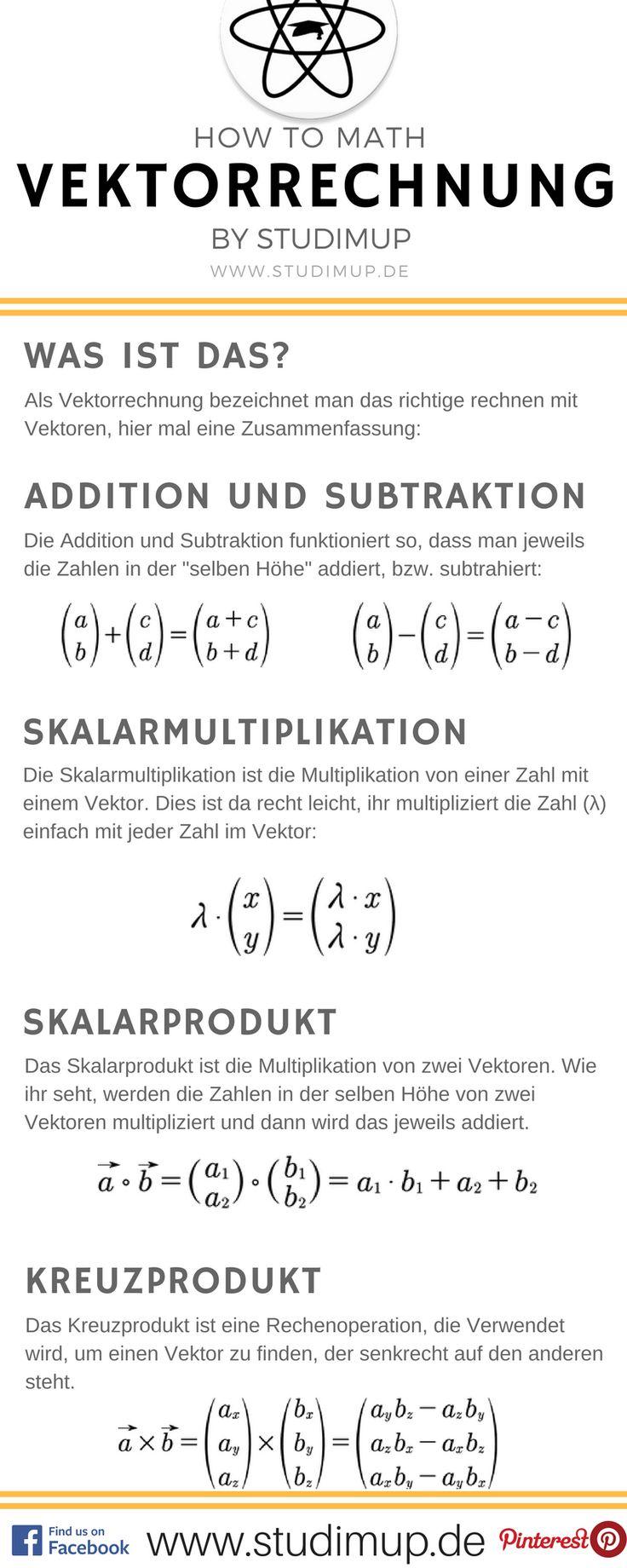 Vektorrechnung einfach im Mathe Spickzettel von St…