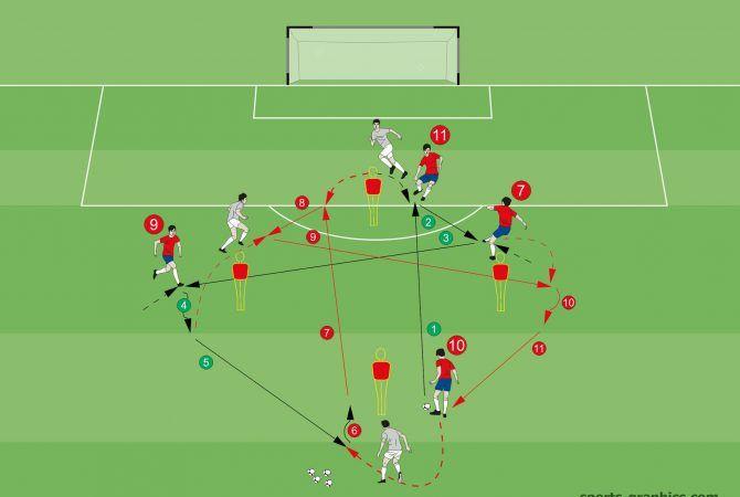 Passform Raute Barcelona Fussball Barcelona Und Training