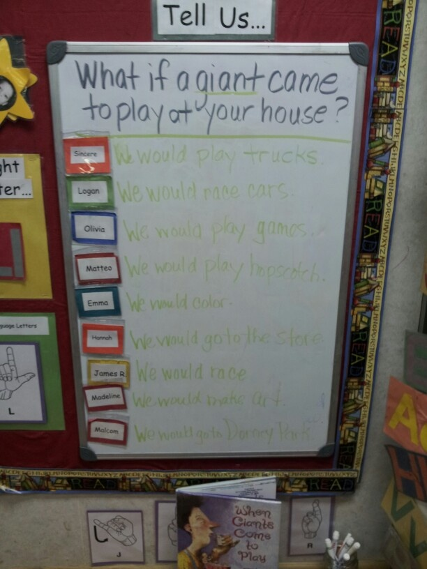 5. Dry Erase Board on Circle Time board. We use it for everything from the daily question to magnet boards to transitions. We use it all day long. By far the most valuable tool in our classroom.  PA Standards:1.5.2 Content  1.5.6 Convention  1.6.1 Discussion  -  Due to the varied nature of use, standards can be met in virtually all domains using this tool.