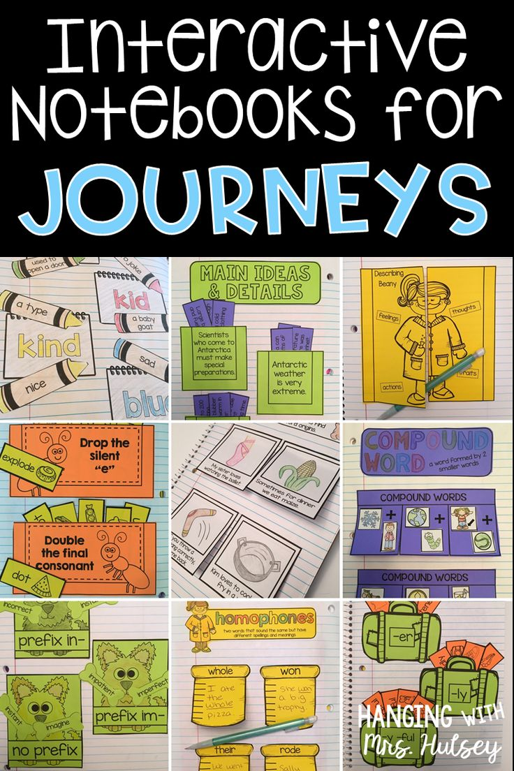 94 best reading comprehension ideas images on pinterest reading do you use journeys reading curriculum for 3rd grade if so your students will fandeluxe Gallery