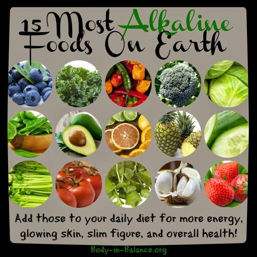 Acne and the Alkaline Diet