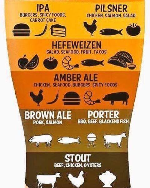 Hangi birayla ne güzel gider?? #beer #burgers #spicy #foods #foodporn #carrot #cake #kek #chiken #tavuk #salmon #somon #salad #salata #seafood #balık #karides #kalamar #meyve #fruit #tacos #pork #domuz #bbq #mangal #barbekü #beef #oysters