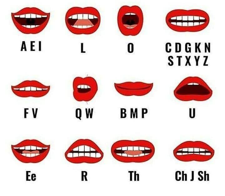 Tips To Pronounce English Alphabets Pronouncing English English Pronunciation Learning Phonetics English