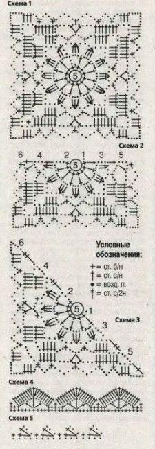 patrón muestras de motivos crochet