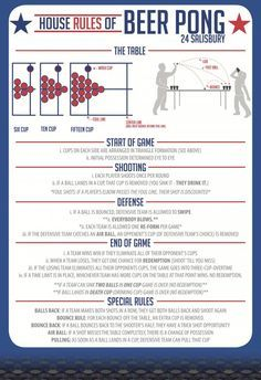 The Rules Of Beer Pong – #Infographic