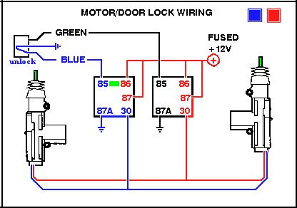 Power door locks Electronics Electricals Electronic