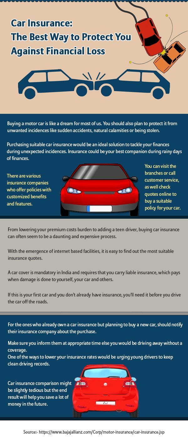Buy or renew car insurance policies online. Buy car insurance policy in easy steps. Get 24x7 spot assistance cover Car Insurance policy. Visit more information: https://www.bajajallianz.com/Corp/motor-insurance/car-insurance.jsp