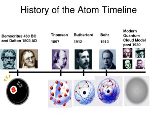 An idea to teach the history of the atom to students with learning difficulties.  Not only the atom but this method of teaching can be applied to any number of teaching topics.