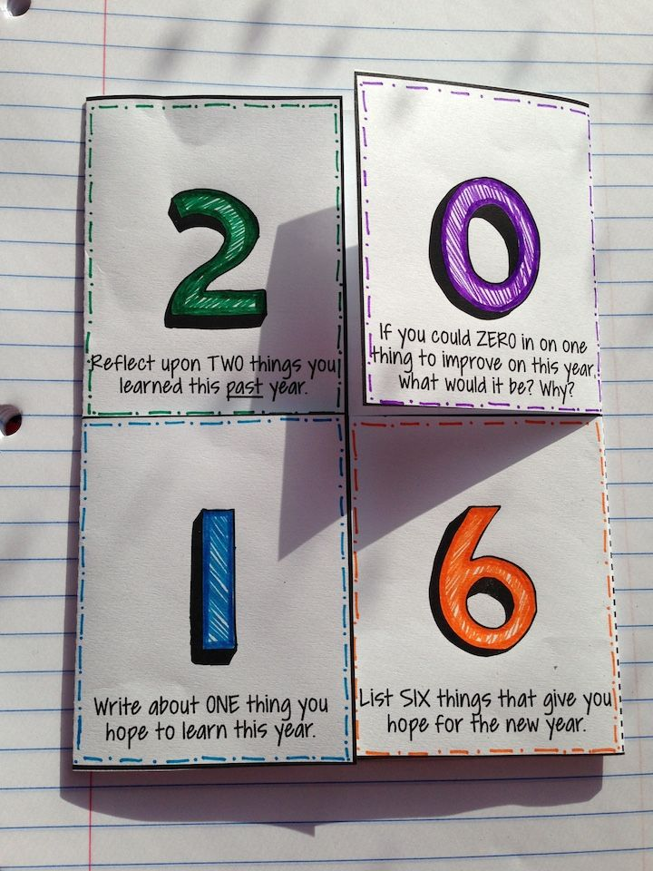 Classroom Ideas For New Years ~ Best images about th grade common core on pinterest