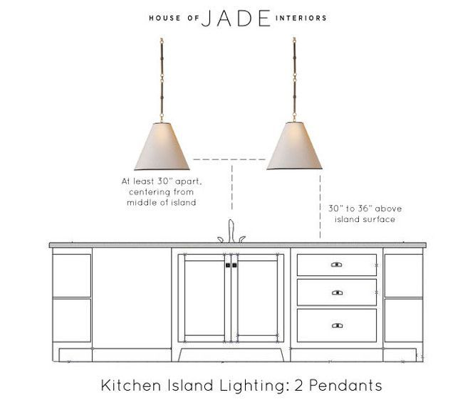 Kitchen Island Lighting Height. Kitchen Island Using Two