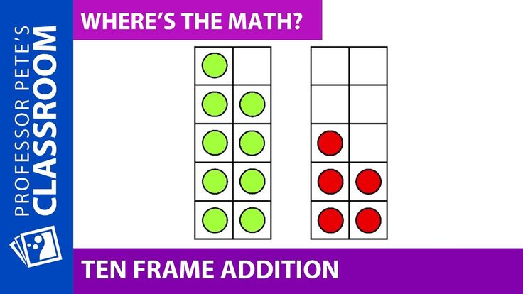 Where's the Math #11 for Grade 1 or 2: Using Ten Frames to Visualize Add...