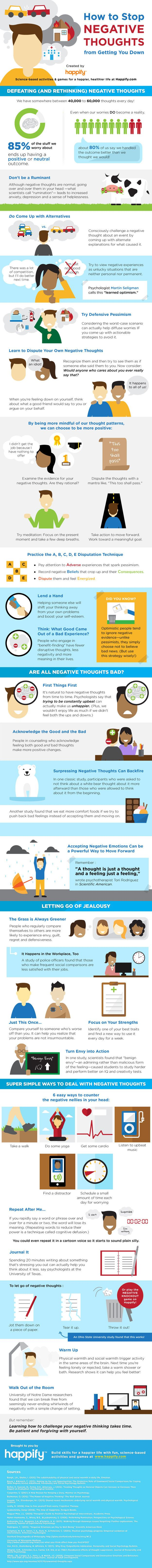 Learn how to effectively talk yourself off a ledge when you start to get really negative. | 26 Diagrams That'll Help You Be Way Happier