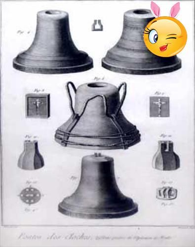 This magnificently detailed copperplate engraving, #Fonts des #Cloches, Differens progres de l'Operation de Mouler (Casting Bells) Pl. III, from L'Encyclopedie, o...