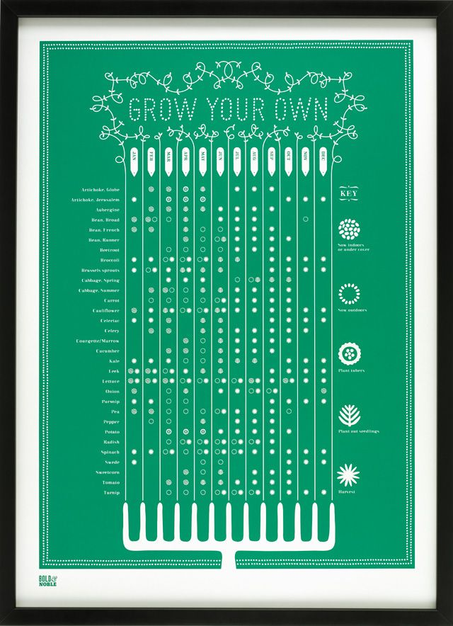 41 best Funky Calendars images on Pinterest Drawings, Calendar - how to create your own calendar