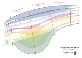 business life - Buscar con Google http://www.businesslifemodel.com/#!feedback/c17yd