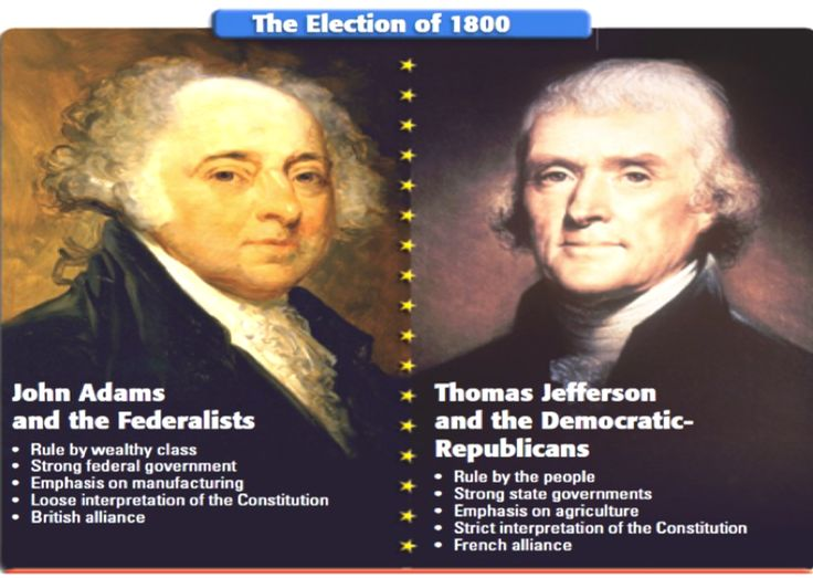 Election of 1800 - The Election of 1800, as depicted in the above picture, was between Thomas Jefferson and John Adams.  Jefferson won, which signified a change in the political party that was peaceful.