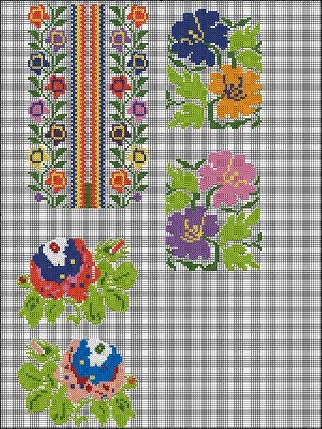 Border cross stitch chart / cross stitch pattern - but may also be used for: crochet, knitting motifs, knotting, loom beading, Perler beading, weaving and tapestry design, pixel art, micro macrame, friendship bracelets, and anything involving the use of a charted pattern.