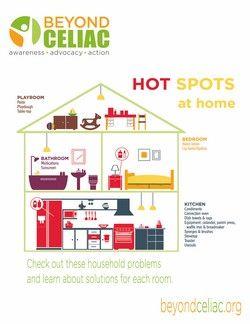 Beyond Celiac Hot Spots at Home