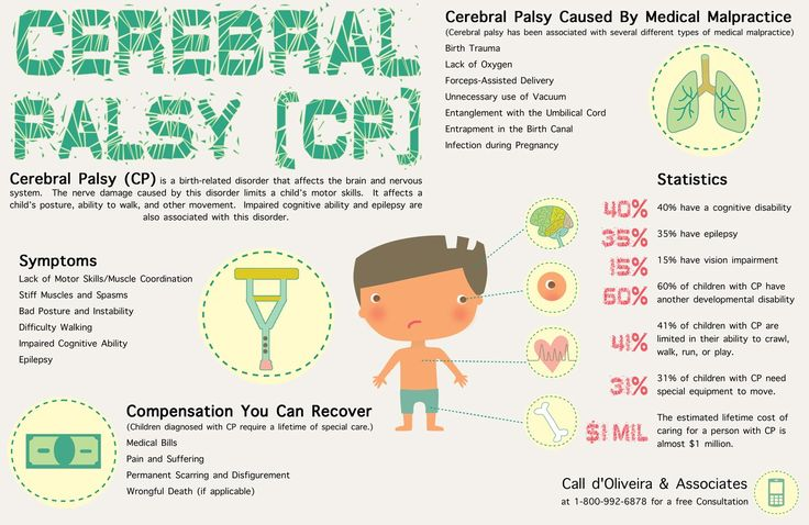 Cerebral Palsy (CP) Infographic detailing symptoms, statistics and types of medical malpractice that may cause Cerebral Palsy. #cerebralpalsy