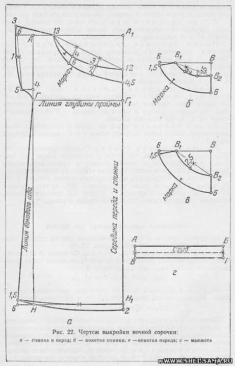 В женской выкройки pdf одежды