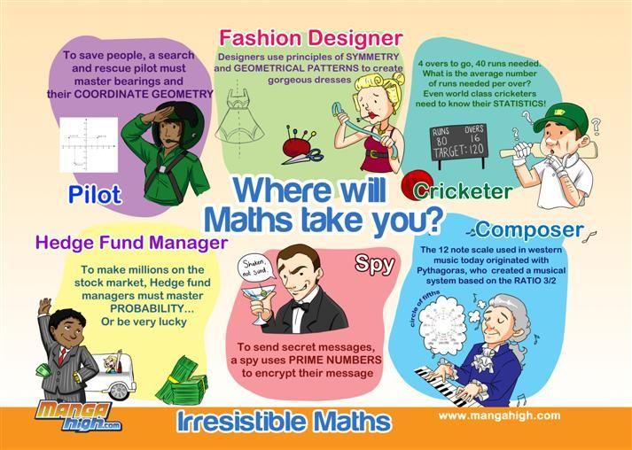 careers-in-maths.jpg (713×508) | Fun Mathematics | Pinterest ...