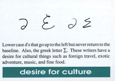 Desire for culture The worlds #1 most popular Handwriting Analysis website by leading handwriting expert Bart - handwriting, handwriting analysis, handwriting, graphology, handwriting, handwriting analysis, personality, handwriting