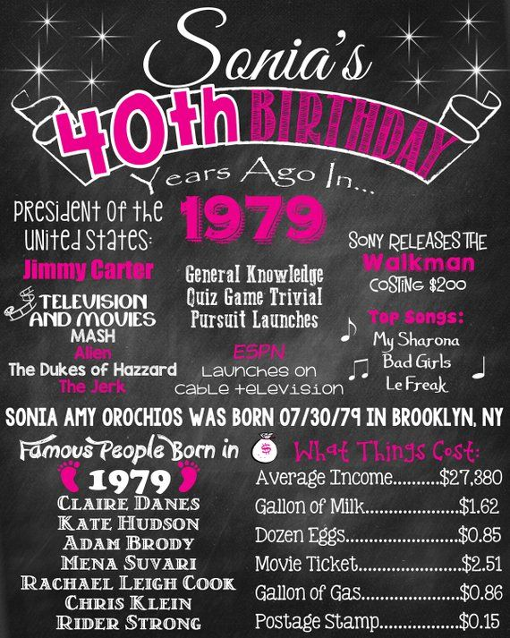 Back in 1979 Birthday Gift 40th Birthday Chalkboard Poster Milestone Birthday Printed Poster OR Printable 40 Years Ago Decade Poster