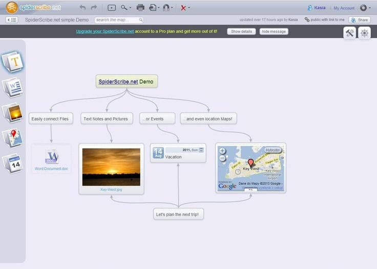 Tworzenie mapy myśli w SpiderScribe. :) » It's time for us!