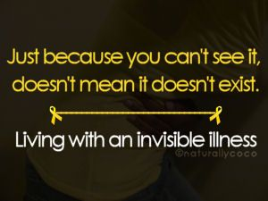 I Hate This Disease And All The Ugly Ways It Has Affected My Life. March  Has Been Named Endometriosis Awareness Month