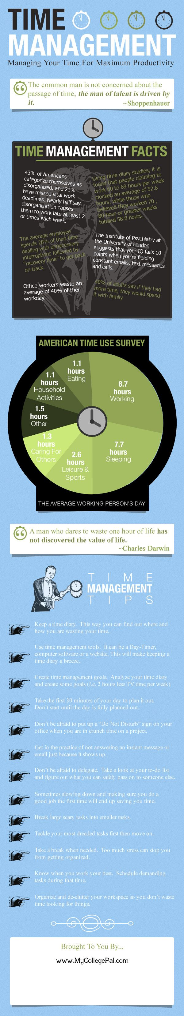How well do you manage your time? Check out some quick tips on personal time…