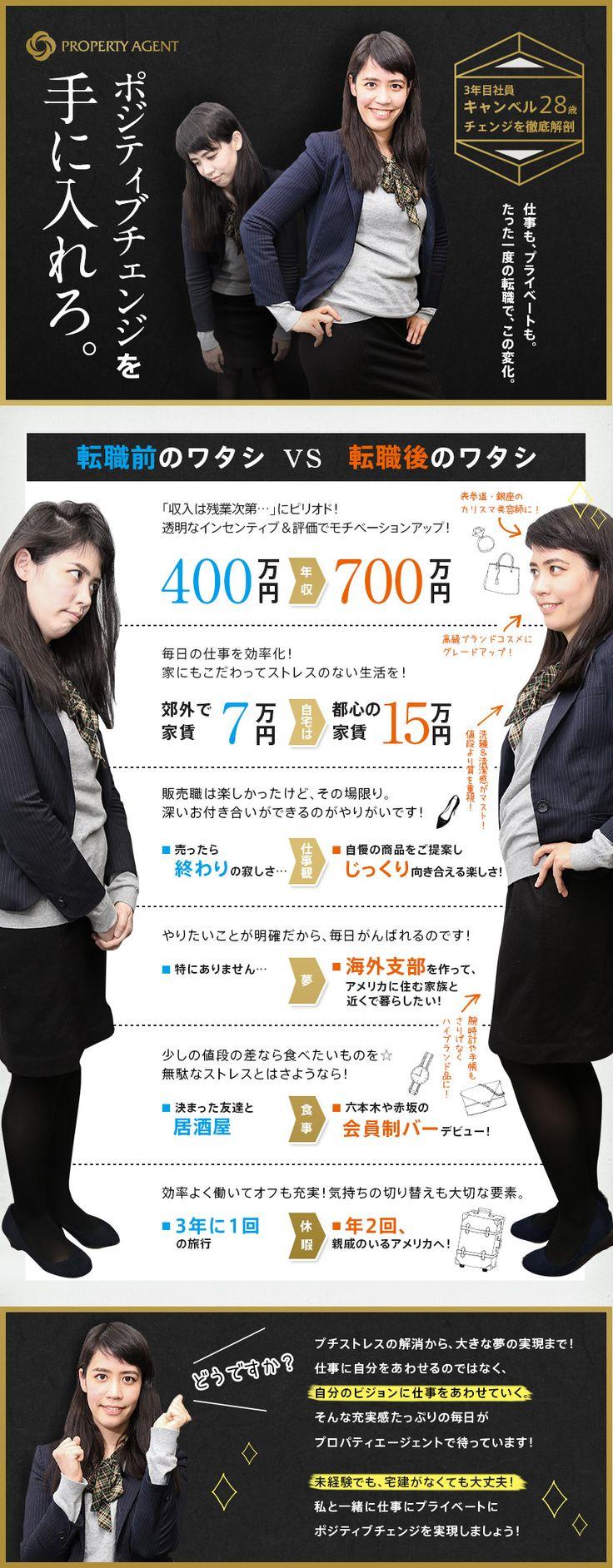 プロパティエージェント株式会社【JASDAQ上場】/アセットプランナー(宅建は不要/平均年齢約26歳の営業職)の求人PR - 転職ならDODA(デューダ)