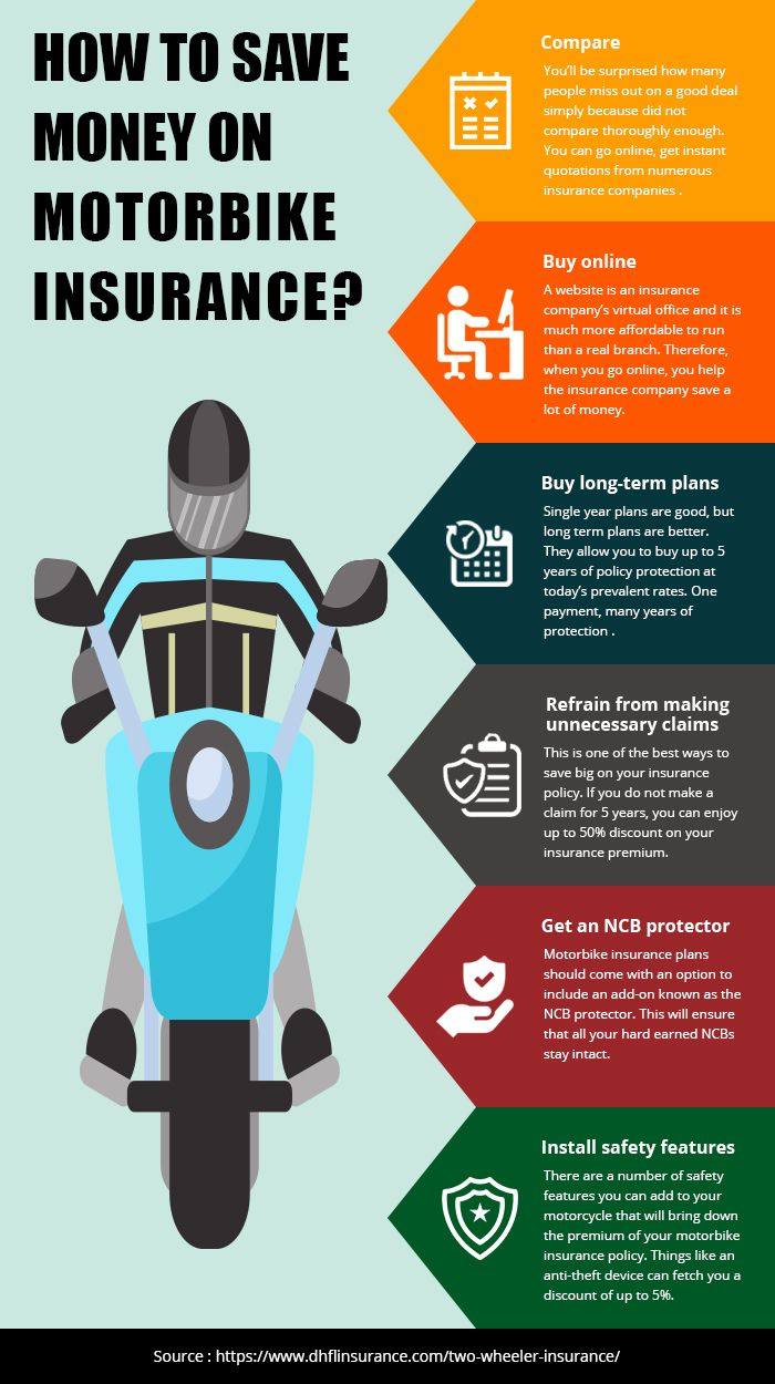 How To Save Money On Motorbike Insurance In 2020 Online