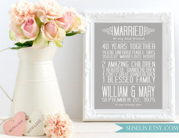 40th anniversary gift Print Personalized love story by Suselis