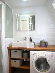"""Résultat de recherche d'images pour """"vasque machine a laver"""""""