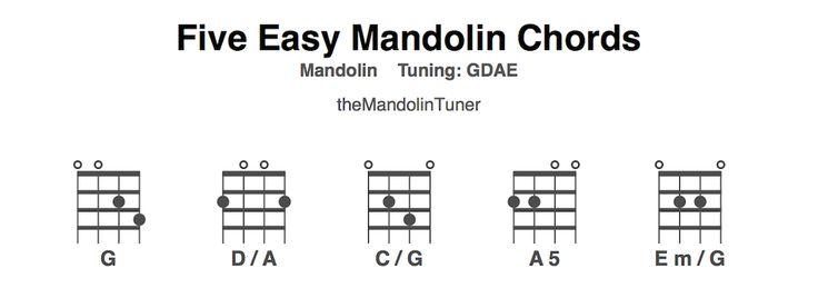 Mandolin Tabs & Tips • MandoTabs