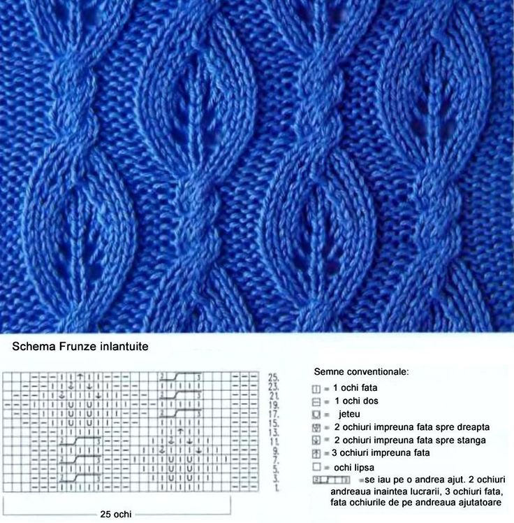 Knitting stitch: Leaf pattern, entangled