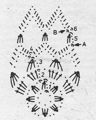 Image result for jajka wielkanocne na szydełku schematy