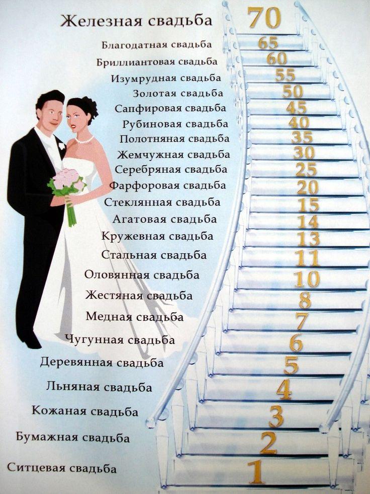 Оформить подарок на свадьбу деньгами оригинально